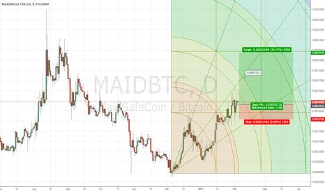 MAIDBTC: MAID LONG 1D