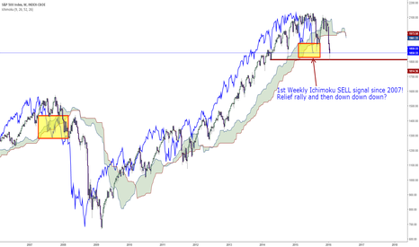 SPX: Encouraging Overnight US session. Relief rally approaching but..