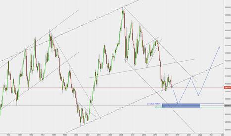 EURUSD: #eurusd will go down twords 0.96