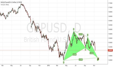 GBPUSD: GBPUSD potential Bullish Bat