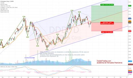 DDD: BUY DDD @ 44.79