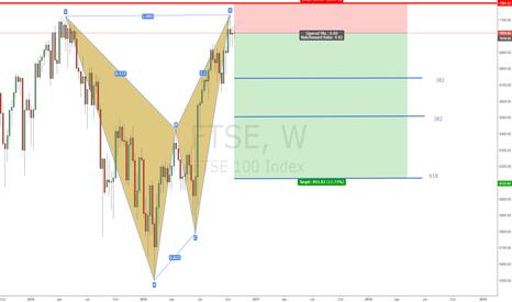 FTSE: FTSE outlook