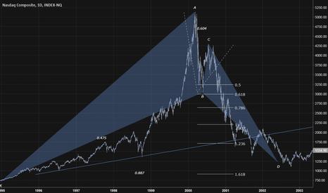 NASX: NASDAQ in 1998