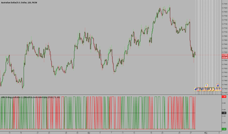AUDUSD: ANN Strategy Indicator 3.2 (Rebuilt By Kevin Manrrique)