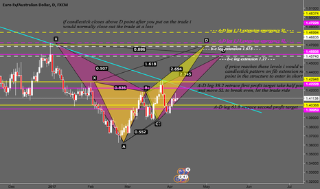 EURAUD: One of many harmonic pattens in watching