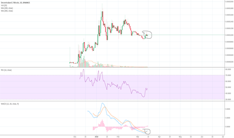 MANABTC: MANA breaking out on 1D