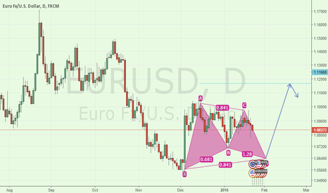 EURUSD: Long term  theory  for eurusd