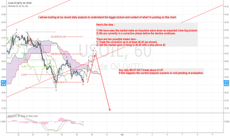 USOIL: 2 Possible Trades on Oil