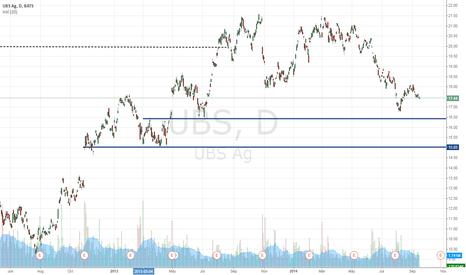 UBS: UBS AIG