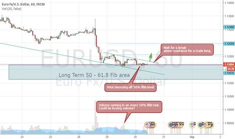 EURUSD: eurusd short-term outlook