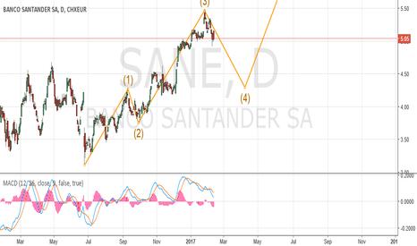 SANE: ventas en santander