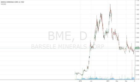 BME: Long Barsele