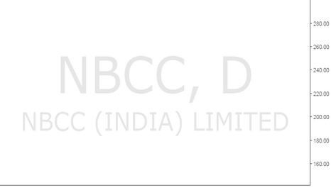 NBCC: to learn more