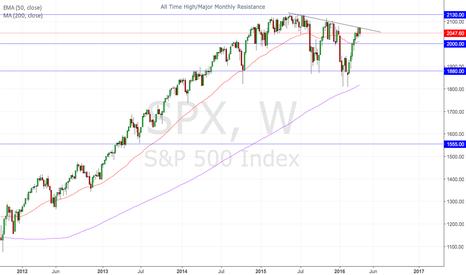 SPX: SPX Lower