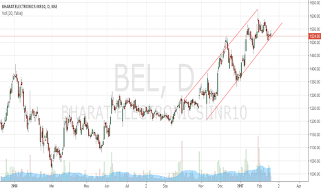 BEL: Bharat Electronics to approach channel resistance