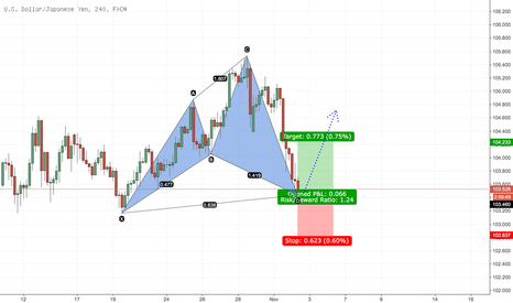 USDJPY: At Market Cypher! USDJPY 4H