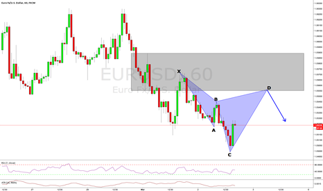 EURUSD: Next short: Part II $EURUSD