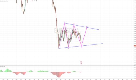 EURUSD: EURUSD Buy the E wave