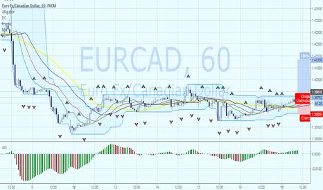 EURCAD: Покупка EURCAD. Цель – 1.4133