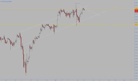 SPX500USD: waiting for the bell...