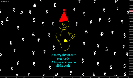 BANKNIFTY: merry christmas and happy new year to everyone.