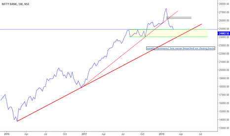 BANKNIFTY: bnf