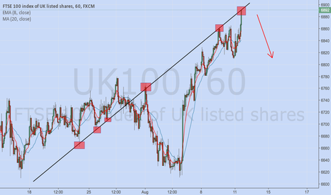 UK100: UK100 SWING SHORT