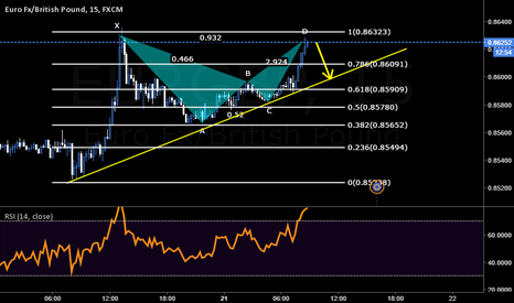 EURGBP: 100 Trade Challenge ~Trade 6 ~ Short EURGBP ~15 Min