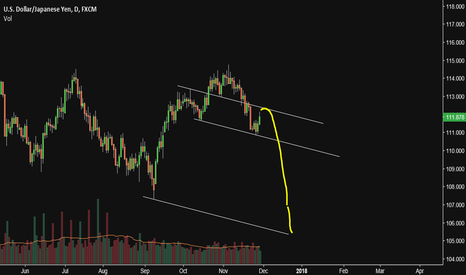 USDJPY: UJ resistance and continuance