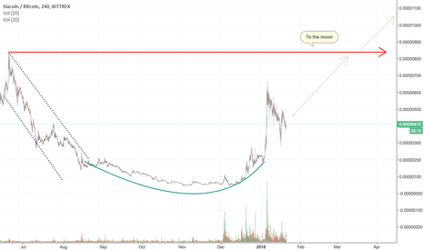 SCBTC: Siacoin has an incredible potential for the long run $2.10