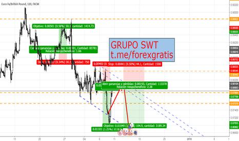 EURGBP: EUR/GBP continuación.