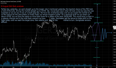GER30: 31 Aug DAX daily analyses