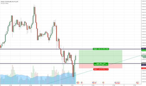 XAUUSD: Intraday long