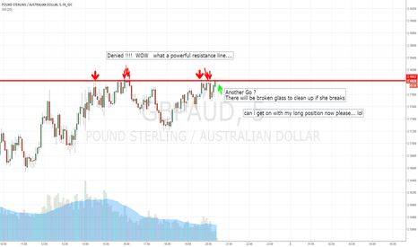 GBPAUD: Wow - What resistance