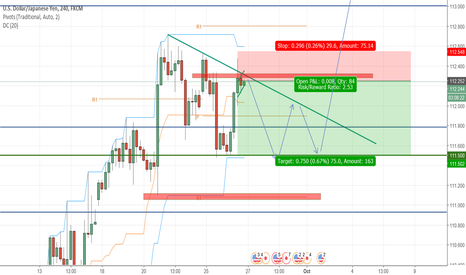 USDJPY: SHORT before LONG USDJPY