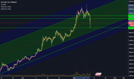 BTCGBP: Honestly I cannot believe the audacity of #Bitcoin