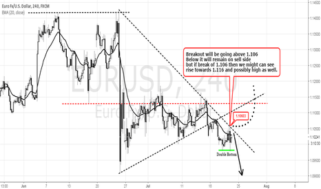 EURUSD: Eurusd as per 4hr Chart.. Neutral to any side!!!!