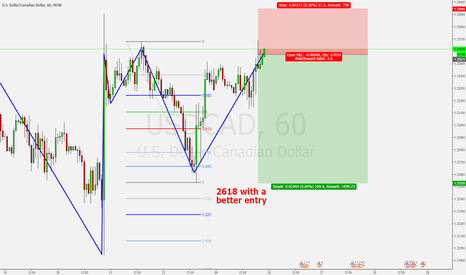 USDCAD: 2816 with a better entry