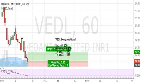 VEDL: VEDL Long positional