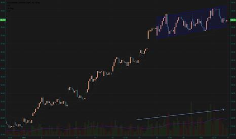 SCCO: SCCO - Rising volume, no trend, what will happen?