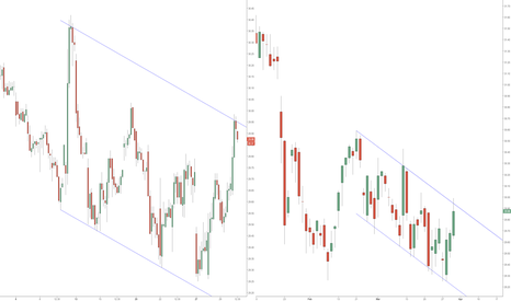 GE: GE Testing Channel Resistance On Hourly & Daily Chart