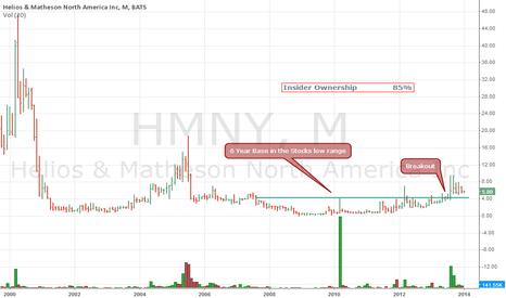 HMNY: HMNY