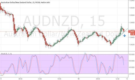 AUDNZD: possible break to downside