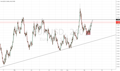 EURUSD: Leg completed and then some