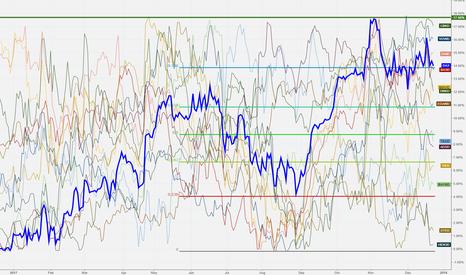 dax index chart dax 30 quote � tradingview � united kingdom