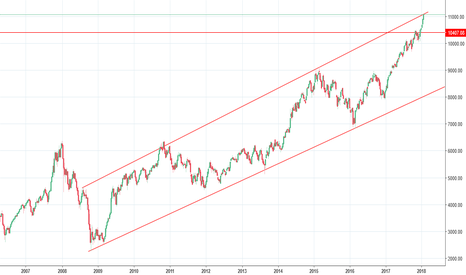 NIFTY: Nifty Bulls Be Cautious.