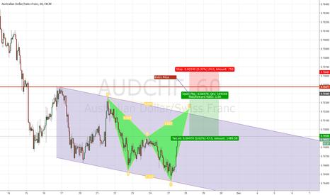 AUDCHF: AUD/CHF Bearish Harmonic Pattern