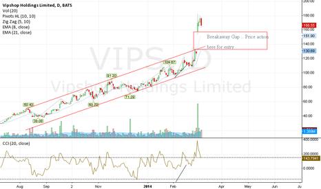 VIPS: $VIPS
