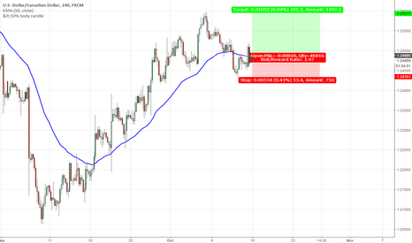 USDCAD: PREVIOUS CANDLESTIX AREA SL TESTING BUY