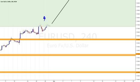 EURUSD: EUR/USD - Quase lá!